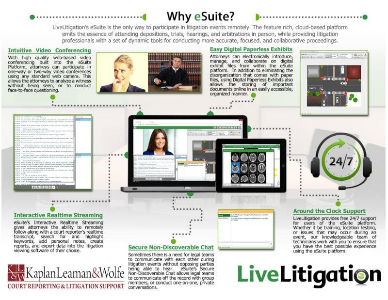 KLW Litigation Support Software